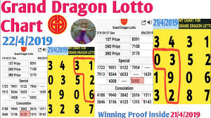 grand lotto the best promotion in Malaysia right now mega jackpot