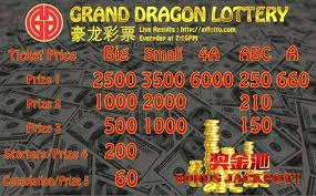 lotto 4d  the most poppular 4D betting casino lotto online